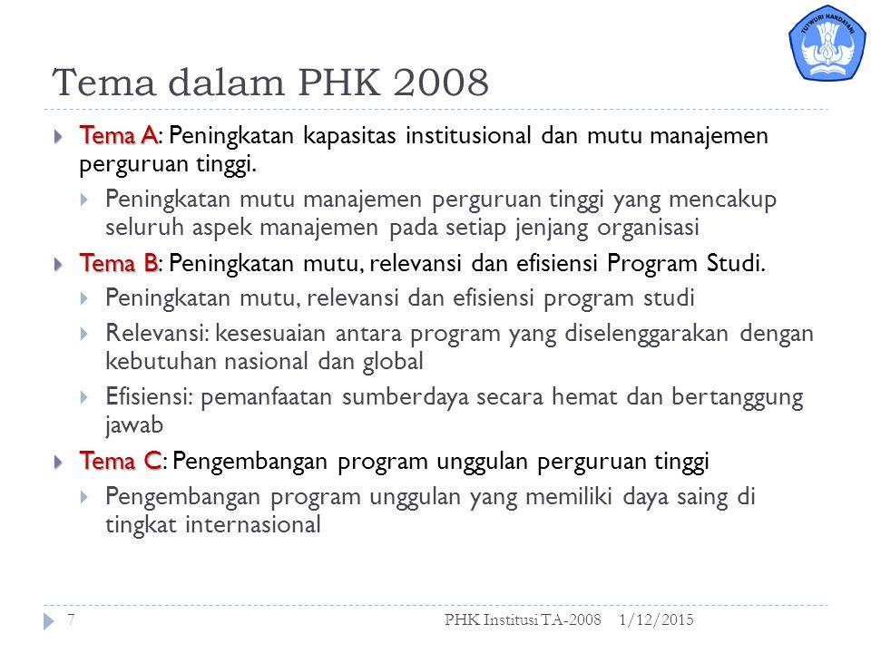 Tema dalam PHK 2008 Tema A: Peningkatan kapasitas institusional dan mutu manajemen perguruan tinggi.