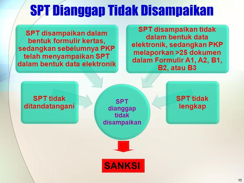 SPT Dianggap Tidak Disampaikan