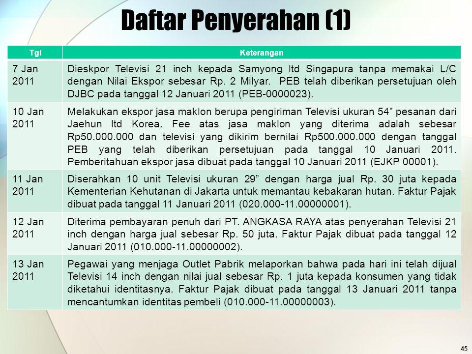 Daftar Penyerahan (1) 7 Jan 2011