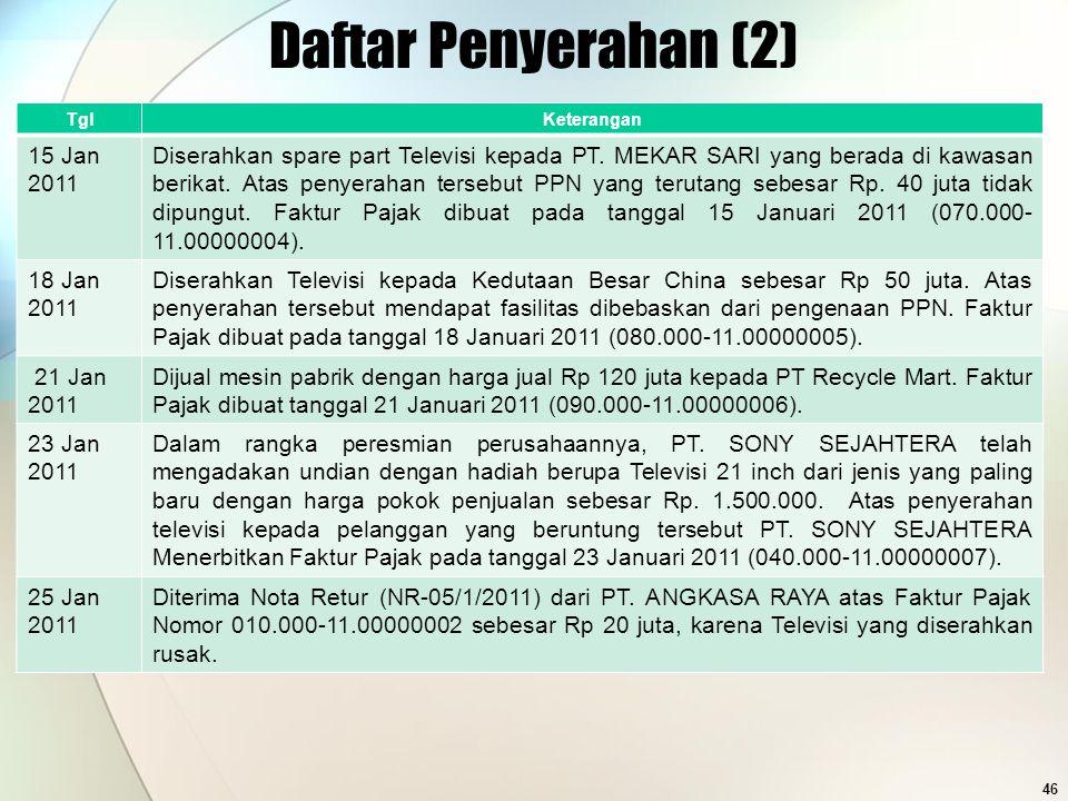 Daftar Penyerahan (2) 15 Jan 2011