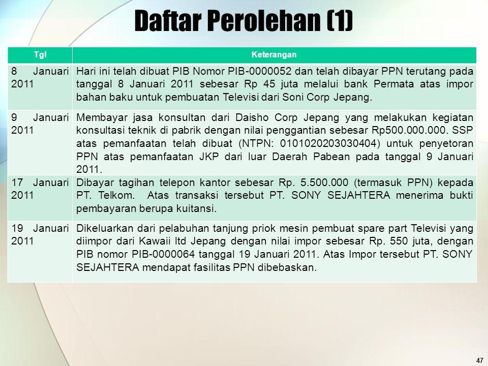 Daftar Perolehan (1) 8 Januari 2011