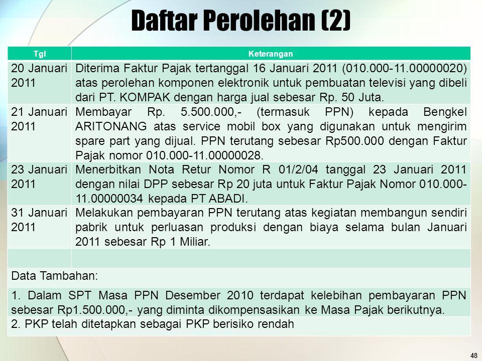 Daftar Perolehan (2) 20 Januari 2011