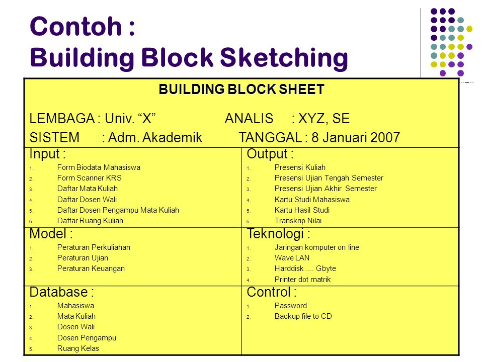 Contoh : Building Block Sketching