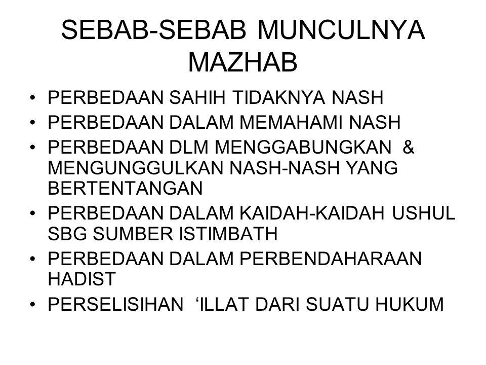 SEBAB-SEBAB MUNCULNYA MAZHAB