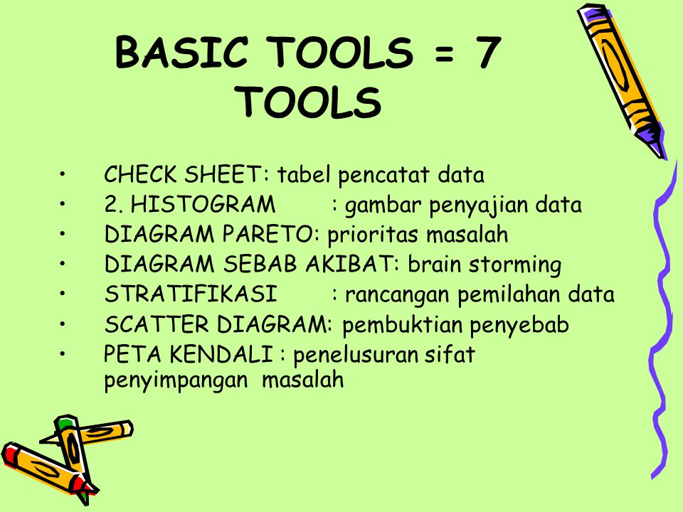 BASIC TOOLS = 7 TOOLS CHECK SHEET : tabel pencatat data