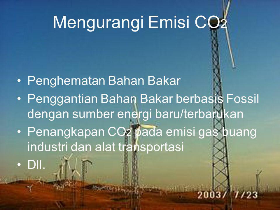 Mengurangi Emisi CO2 Penghematan Bahan Bakar