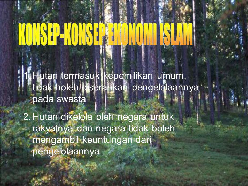 KONSEP-KONSEP EKONOMI ISLAM
