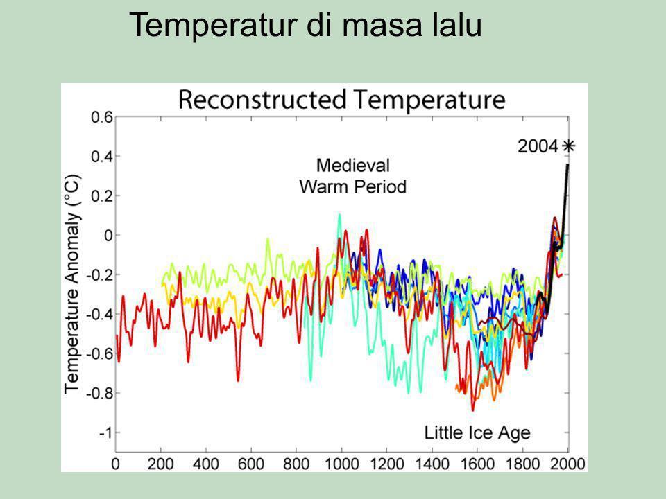 Temperatur di masa lalu