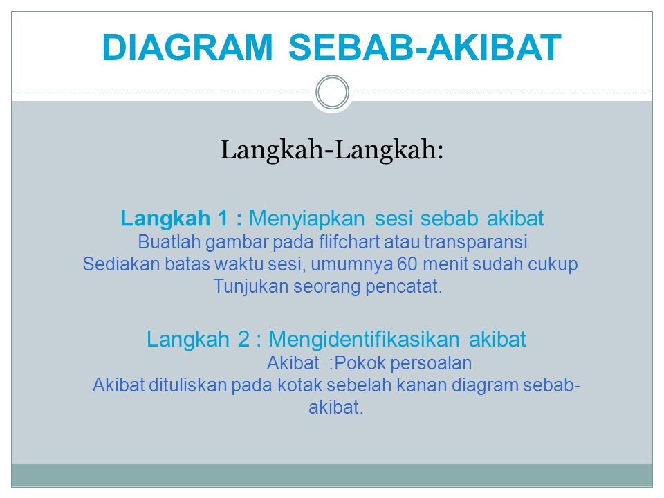 DIAGRAM SEBAB-AKIBAT Langkah-Langkah: