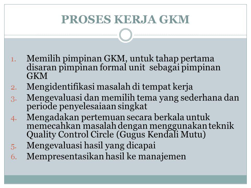 PROSES KERJA GKM Memilih pimpinan GKM, untuk tahap pertama disaran pimpinan formal unit sebagai pimpinan GKM.