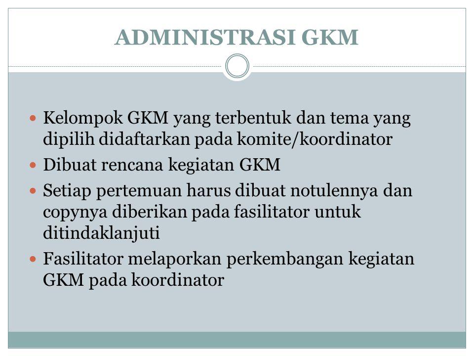 ADMINISTRASI GKM Kelompok GKM yang terbentuk dan tema yang dipilih didaftarkan pada komite/koordinator.