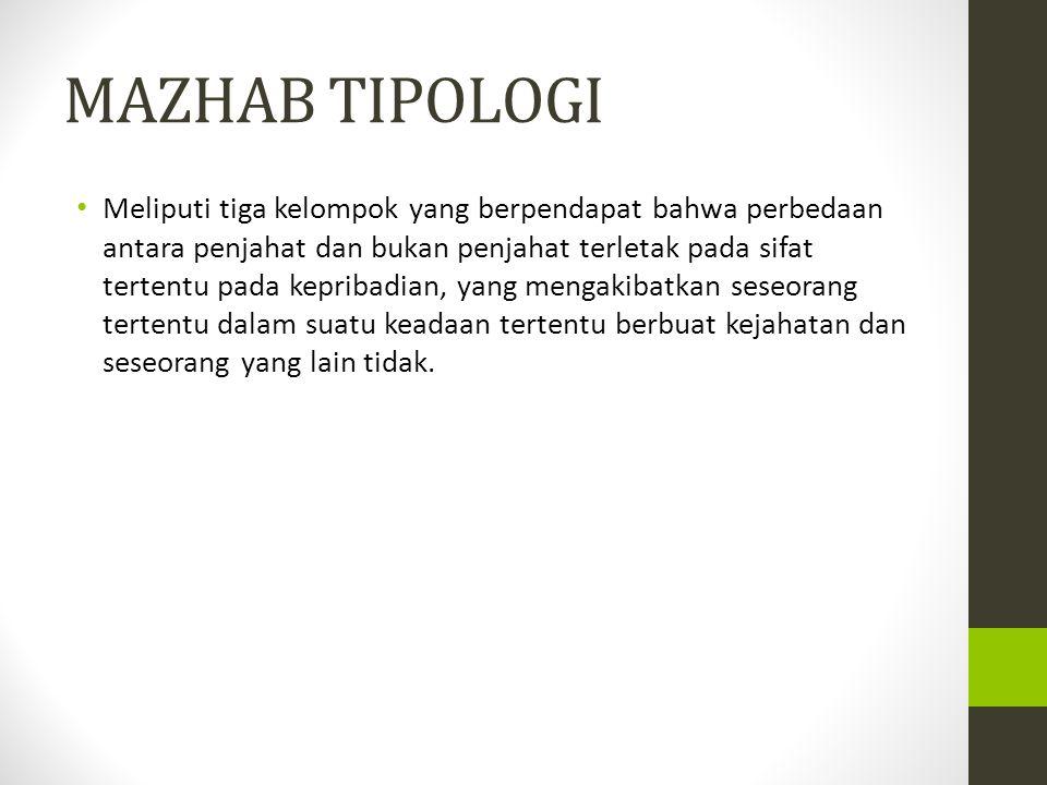 MAZHAB TIPOLOGI