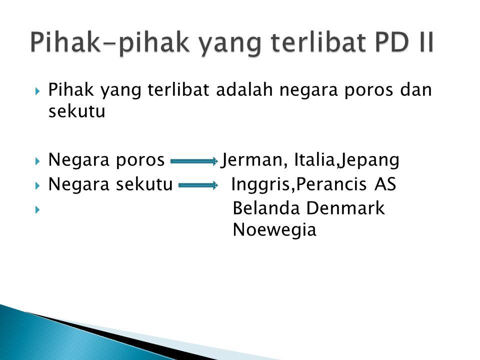Pihak-pihak yang terlibat PD II