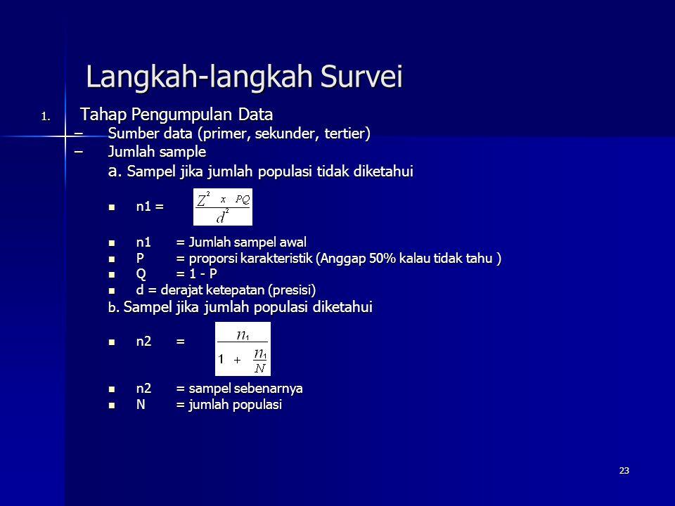 Langkah-langkah Survei