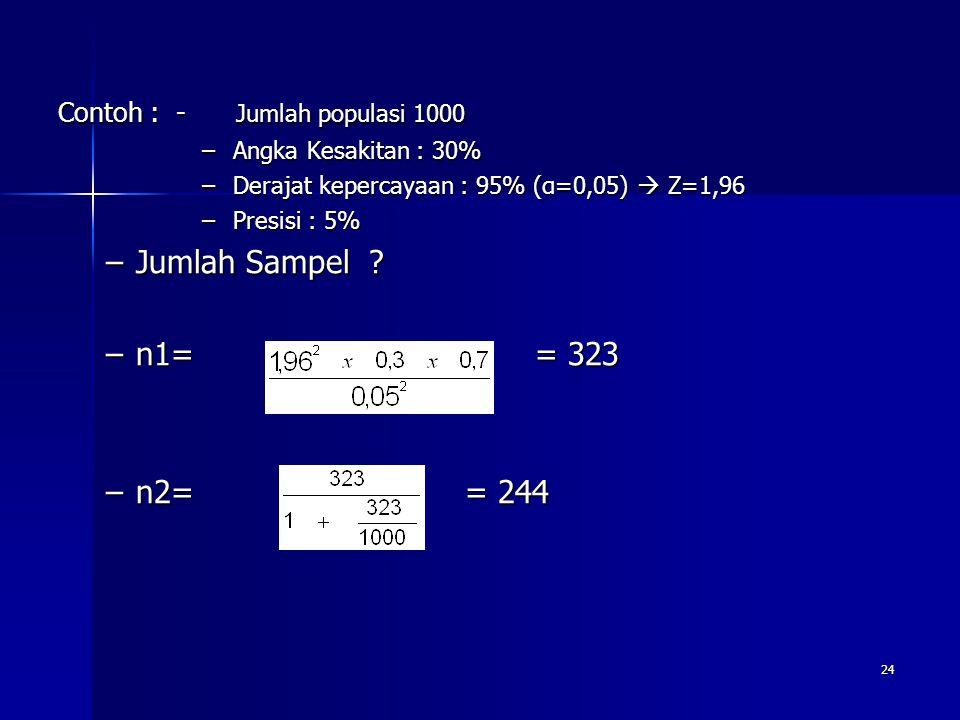 Jumlah Sampel n1= = 323 n2= = 244 Contoh : - Jumlah populasi 1000