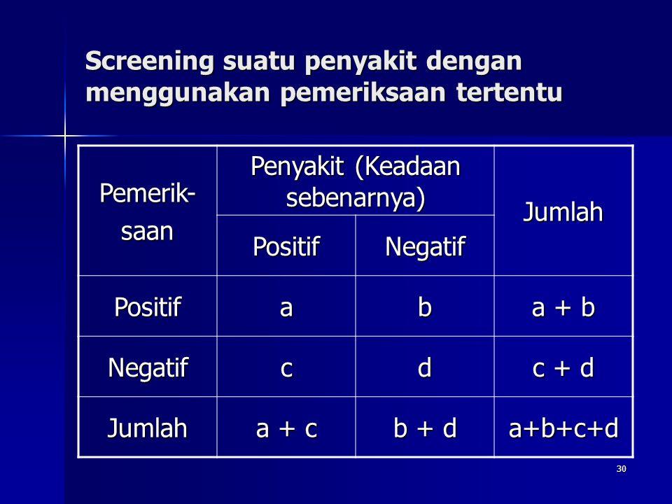 Screening suatu penyakit dengan menggunakan pemeriksaan tertentu