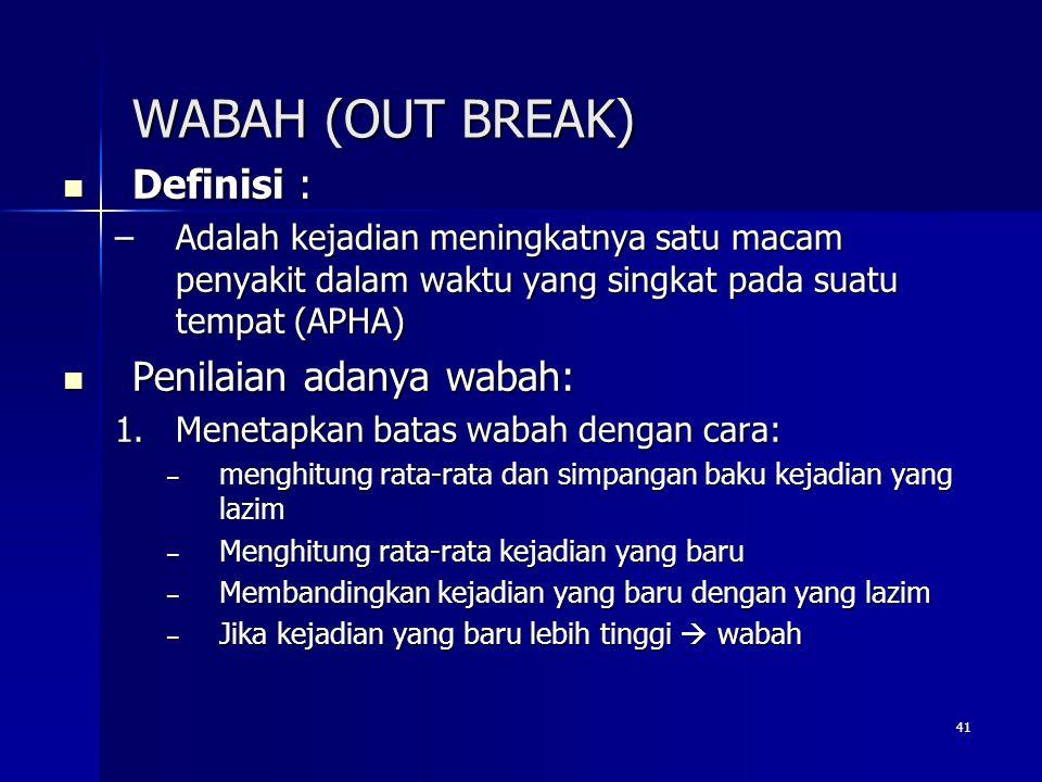 WABAH (OUT BREAK) Definisi : Penilaian adanya wabah: