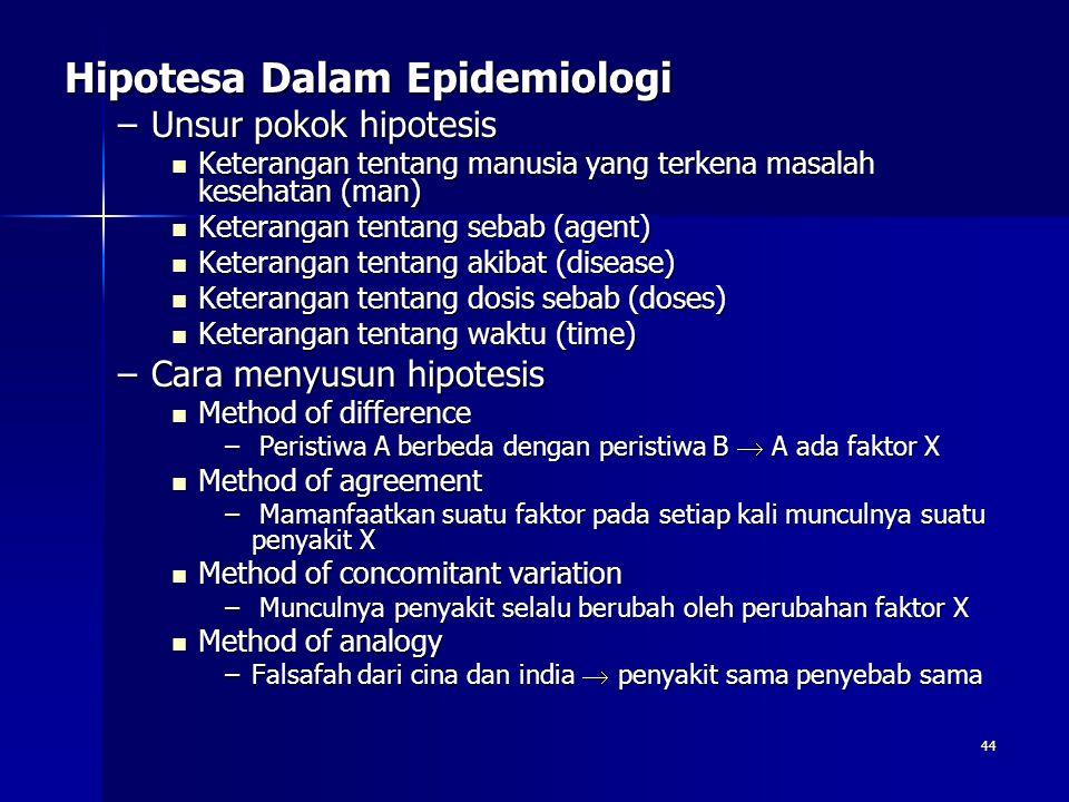 Hipotesa Dalam Epidemiologi