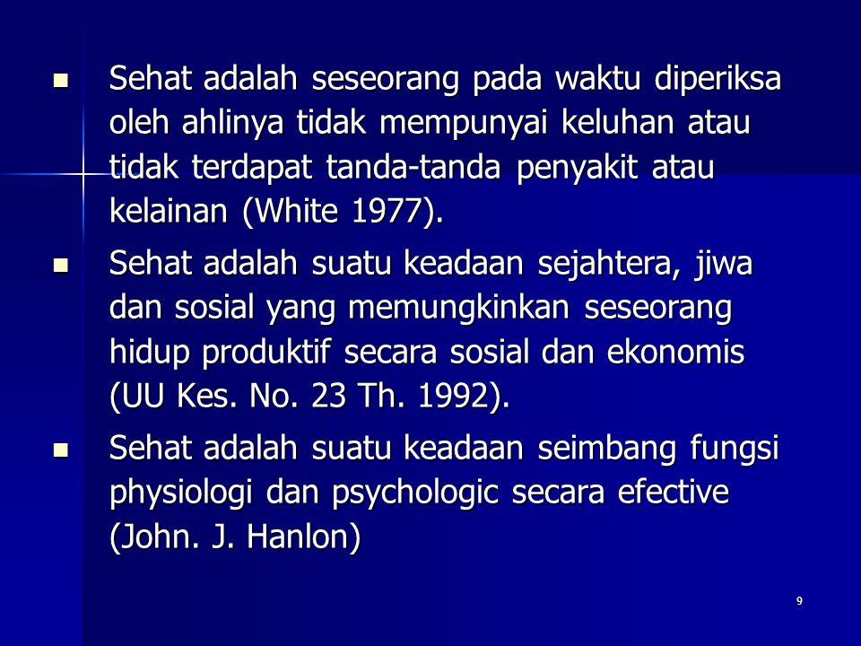 Sehat adalah seseorang pada waktu diperiksa oleh ahlinya tidak mempunyai keluhan atau tidak terdapat tanda-tanda penyakit atau kelainan (White 1977).