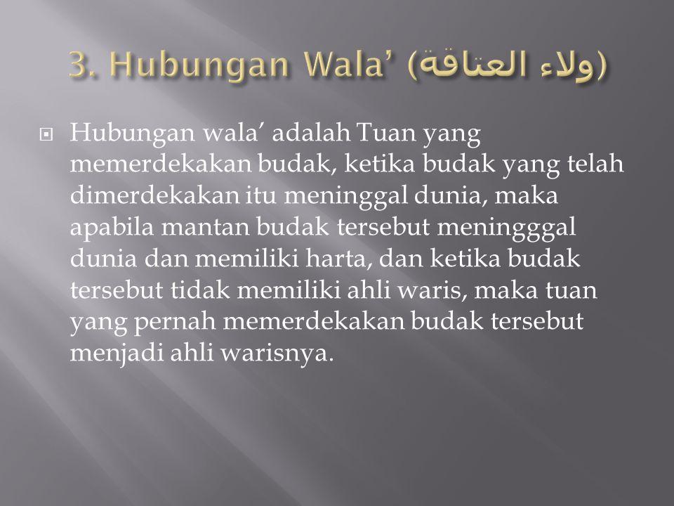 3. Hubungan Wala' (ولاء العتاقة)