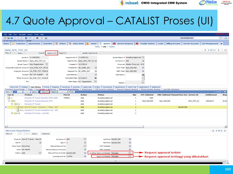4.7 Quote Approval – CATALIST Proses (UI)