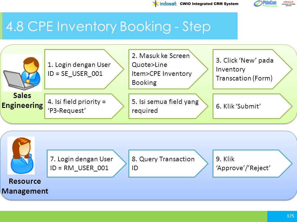 4.8 CPE Inventory Booking - Step
