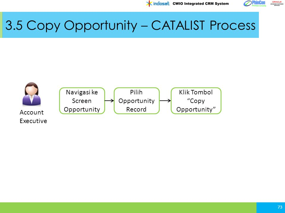 3.5 Copy Opportunity – CATALIST Process