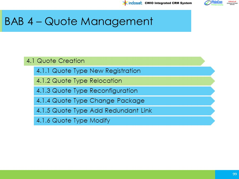 BAB 4 – Quote Management 4.1 Quote Creation