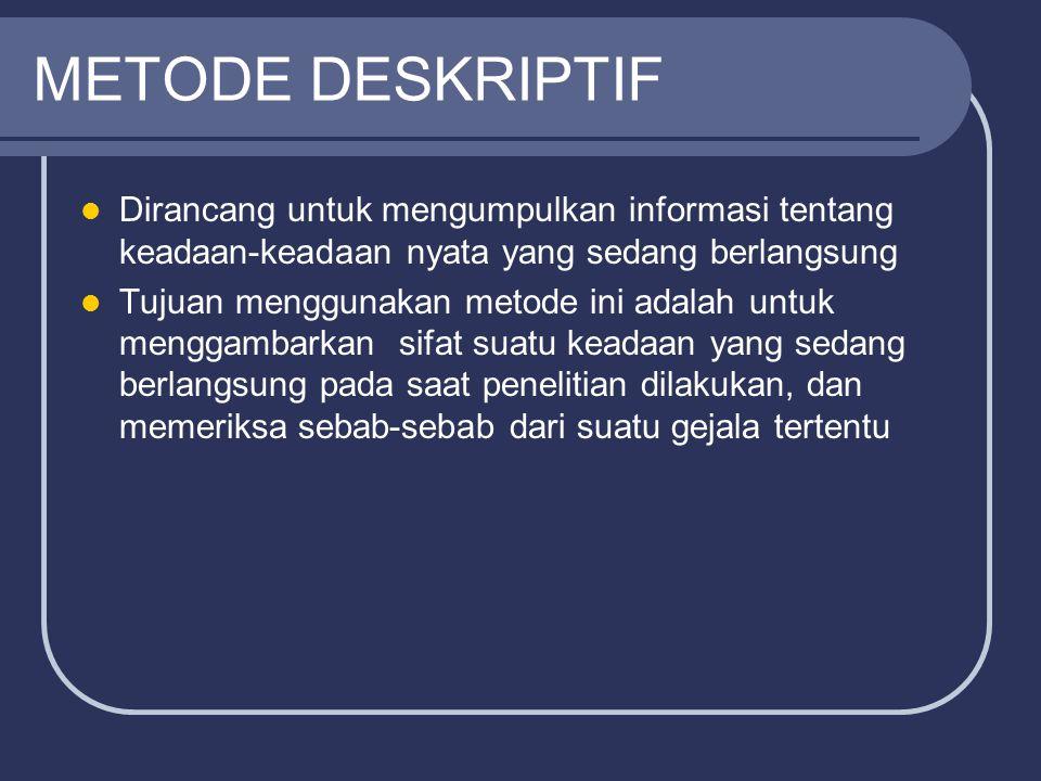 METODE DESKRIPTIF Dirancang untuk mengumpulkan informasi tentang keadaan-keadaan nyata yang sedang berlangsung.