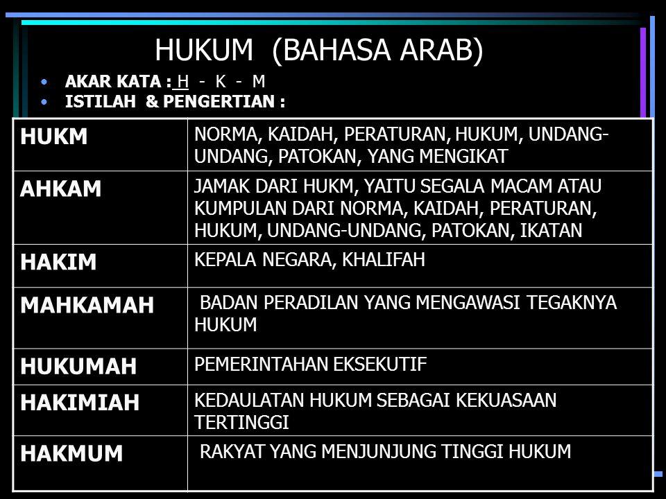 HUKUM (BAHASA ARAB) HUKM AHKAM HAKIM MAHKAMAH HUKUMAH HAKIMIAH HAKMUM