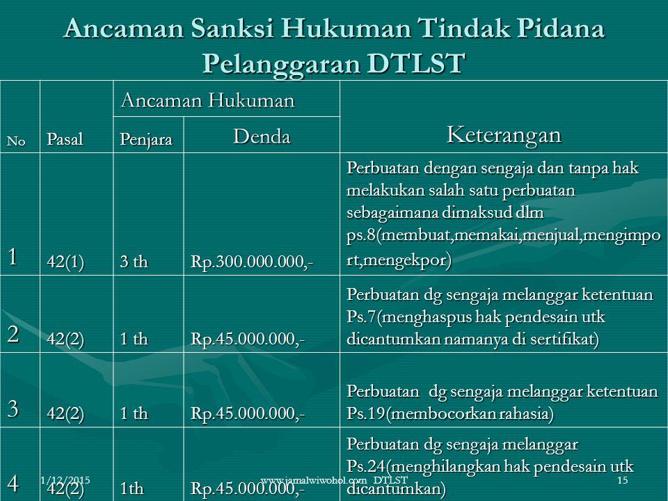 Ancaman Sanksi Hukuman Tindak Pidana Pelanggaran DTLST