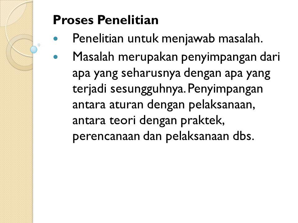 Proses Penelitian Penelitian untuk menjawab masalah.