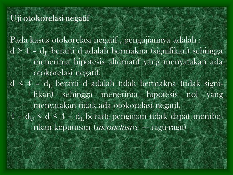Uji otokorelasi negatif