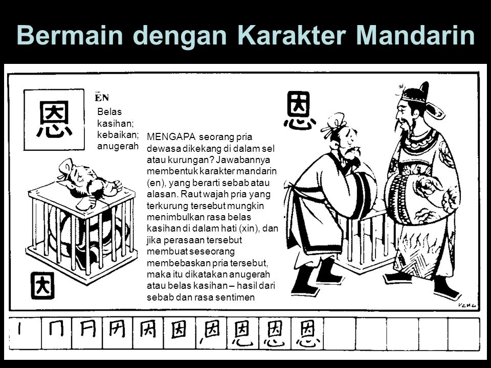 Bermain dengan Karakter Mandarin