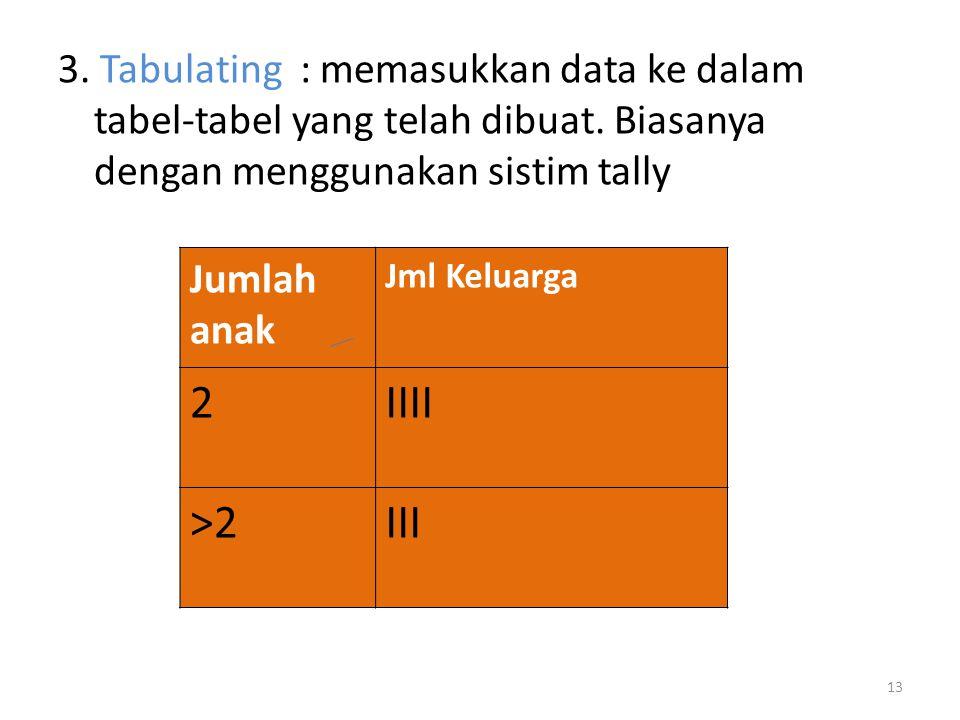 3. Tabulating : memasukkan data ke dalam tabel-tabel yang telah dibuat