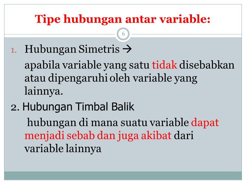 Tipe hubungan antar variable: