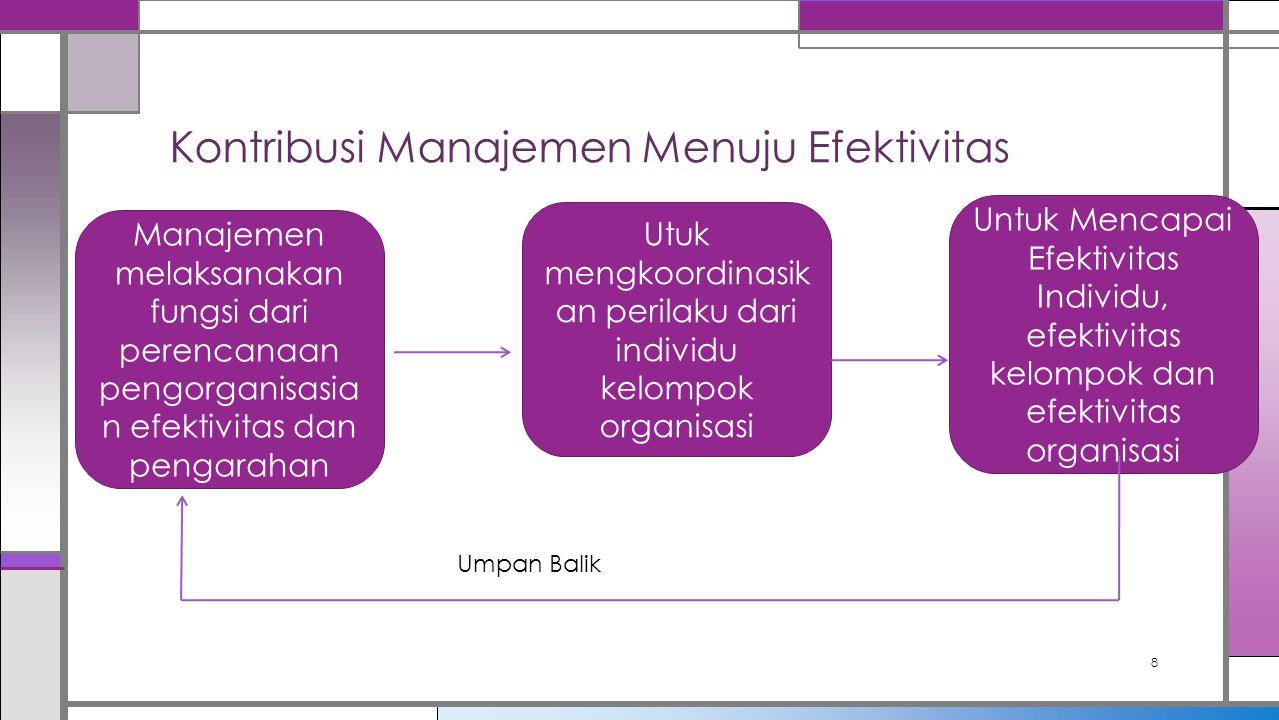 Kontribusi Manajemen Menuju Efektivitas