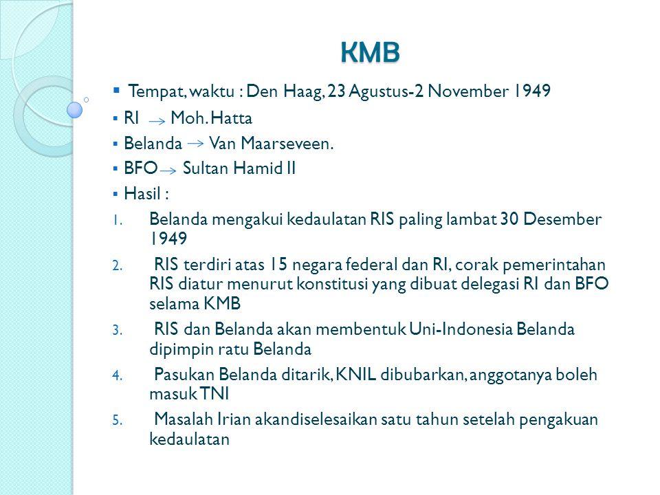 KMB Tempat, waktu : Den Haag, 23 Agustus-2 November 1949 RI Moh. Hatta