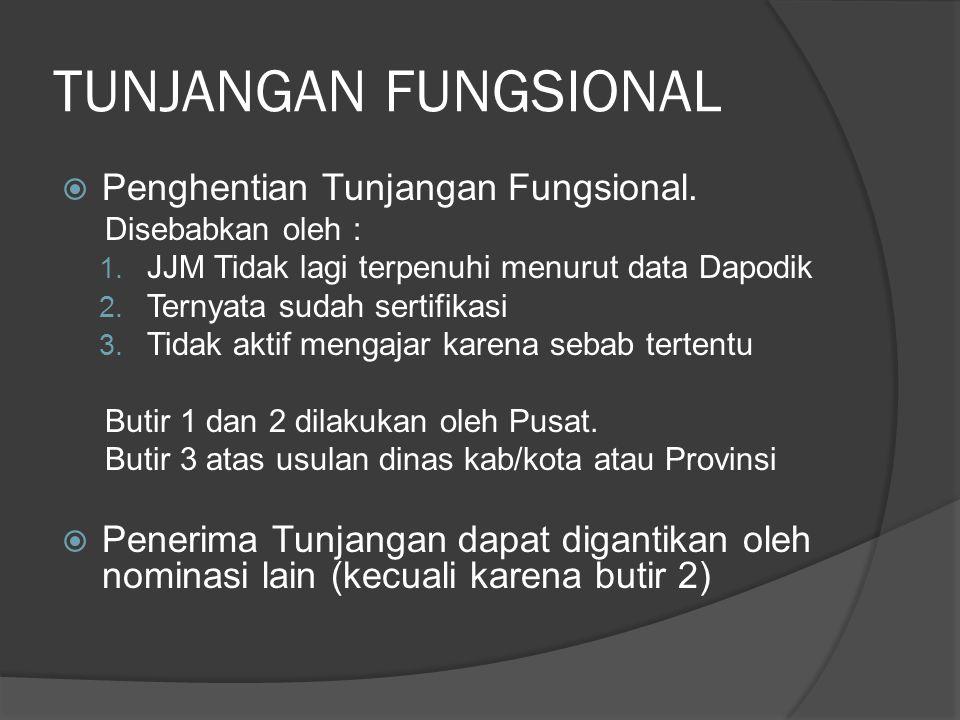 TUNJANGAN FUNGSIONAL Penghentian Tunjangan Fungsional.