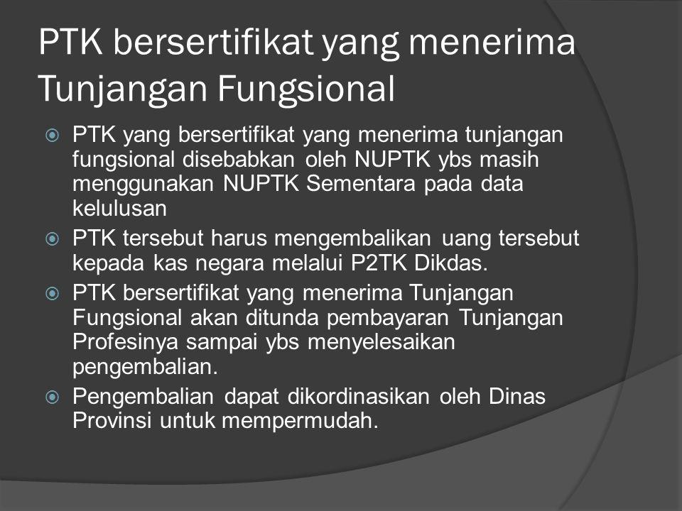 PTK bersertifikat yang menerima Tunjangan Fungsional