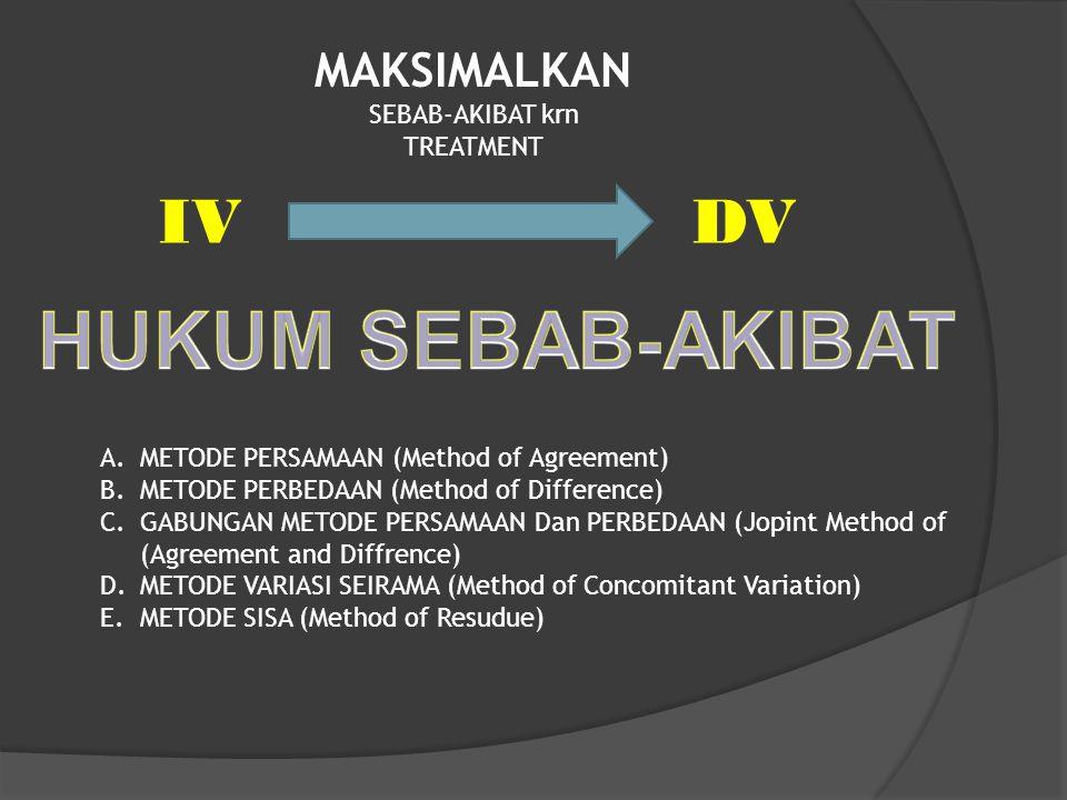 HUKUM SEBAB-AKIBAT IV DV MAKSIMALKAN SEBAB-AKIBAT krn TREATMENT