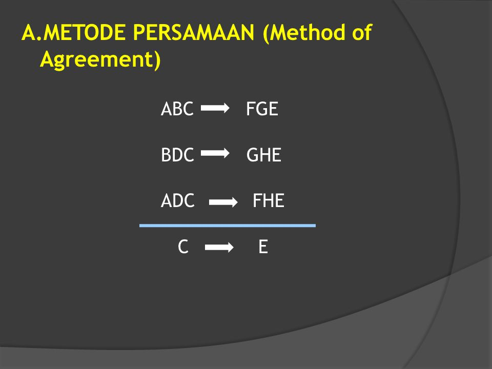 METODE PERSAMAAN (Method of Agreement)