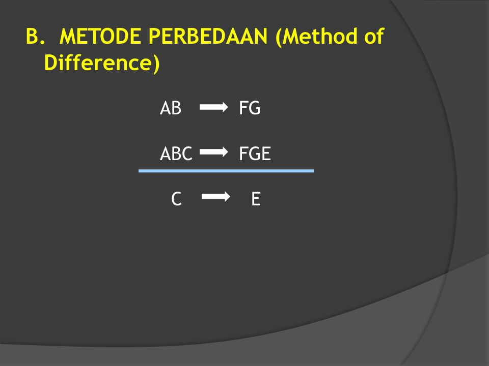 B. METODE PERBEDAAN (Method of Difference)