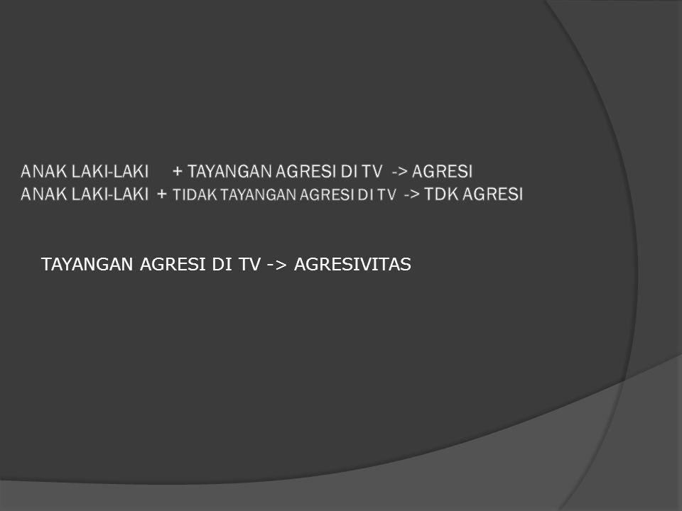 Anak laki-laki + tayangan aGresi di TV -> agresi Anak LAKI-LAKI + TIDAK tayangan agresi di TV -> TDK agresi