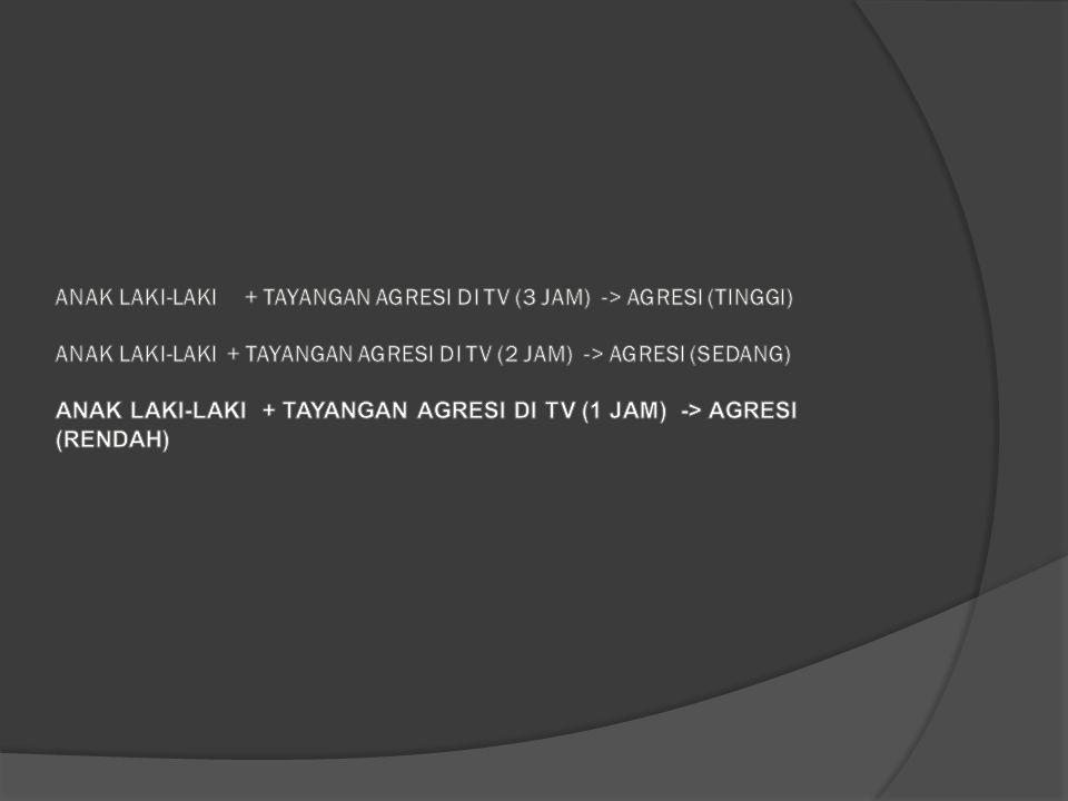 Anak laki-laki + tayangan aGresi di TV (3 JAM) -> agresi (tinggi)