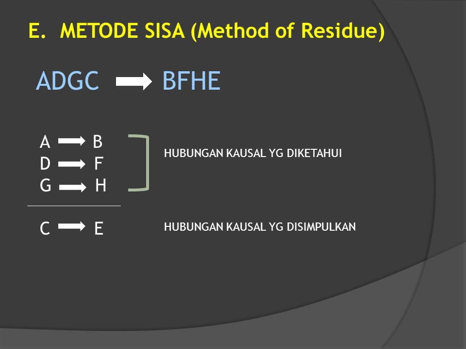 ADGC BFHE E. METODE SISA (Method of Residue) A B D F G H C E