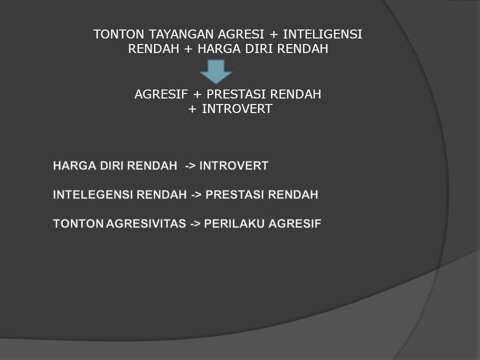 TONTON TAYANGAN AGRESI + INTELIGENSI RENDAH + HARGA DIRI RENDAH