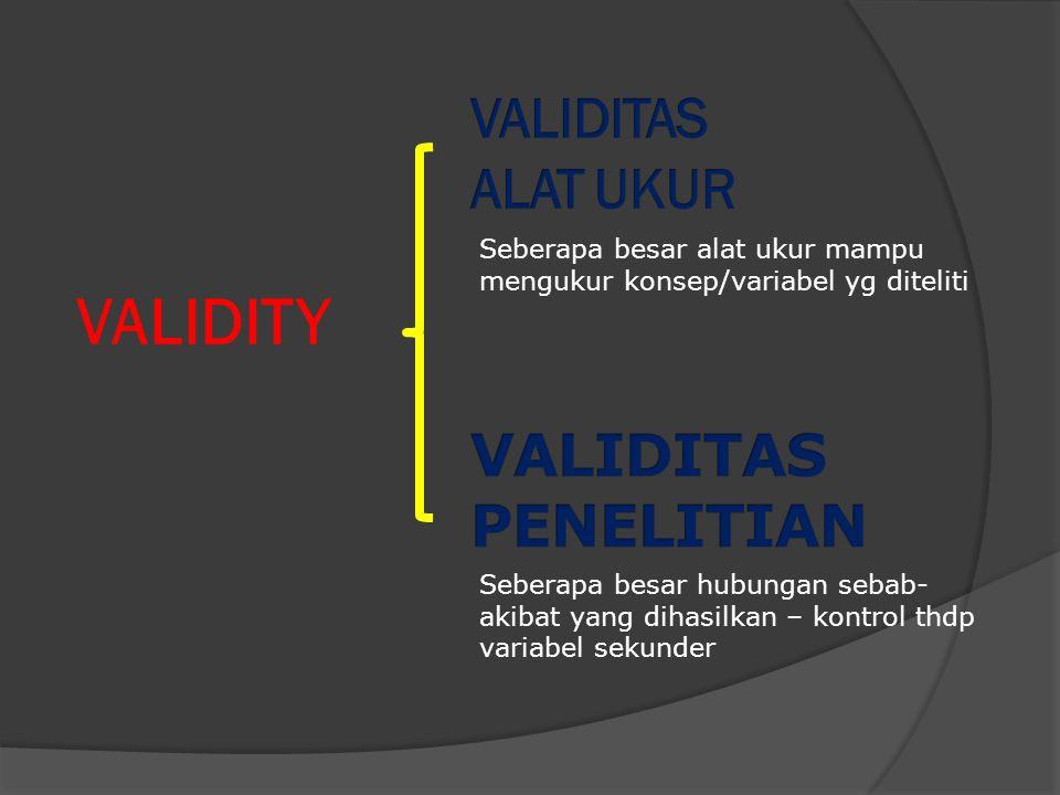VALIDITY VALIDITAS ALAT UKUR VALIDITAS PENELITIAN