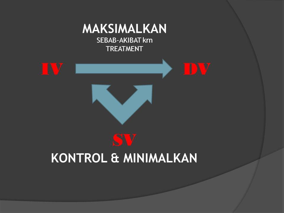MAKSIMALKAN SEBAB-AKIBAT krn TREATMENT IV DV SV KONTROL & MINIMALKAN