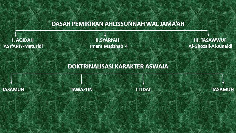 I. AQIDAH II.SYARI'AH III. TASAWWUF